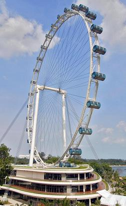 On the Singapore Flyer (新加坡摩天观景轮) - Alvinology