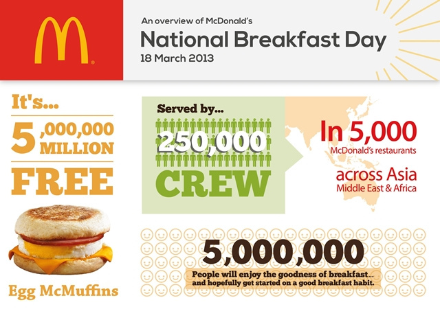 EGG-citing FREE Breakfast on McDonald's National Breakfast Day (18 Mar)!