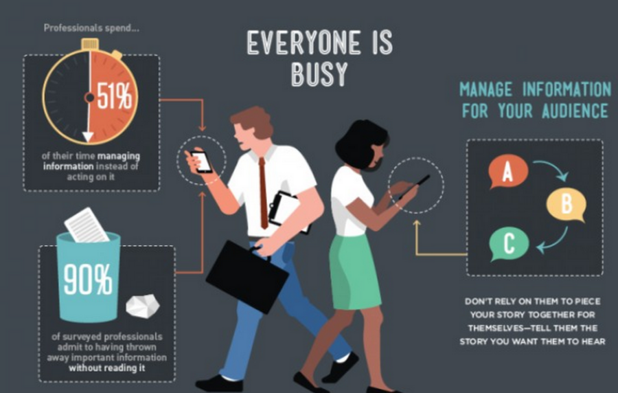 7 Unbelievable Differences Between Busy People & Productive People