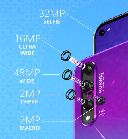 HUAWEI nova 5T is here - the ultimate smartphone for multi-scenario photography and gaming with long battery life - Alvinology
