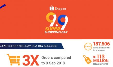 Shopee smashes records for 9.9 Super Shopping Day with over 113 million deals on 9 September
