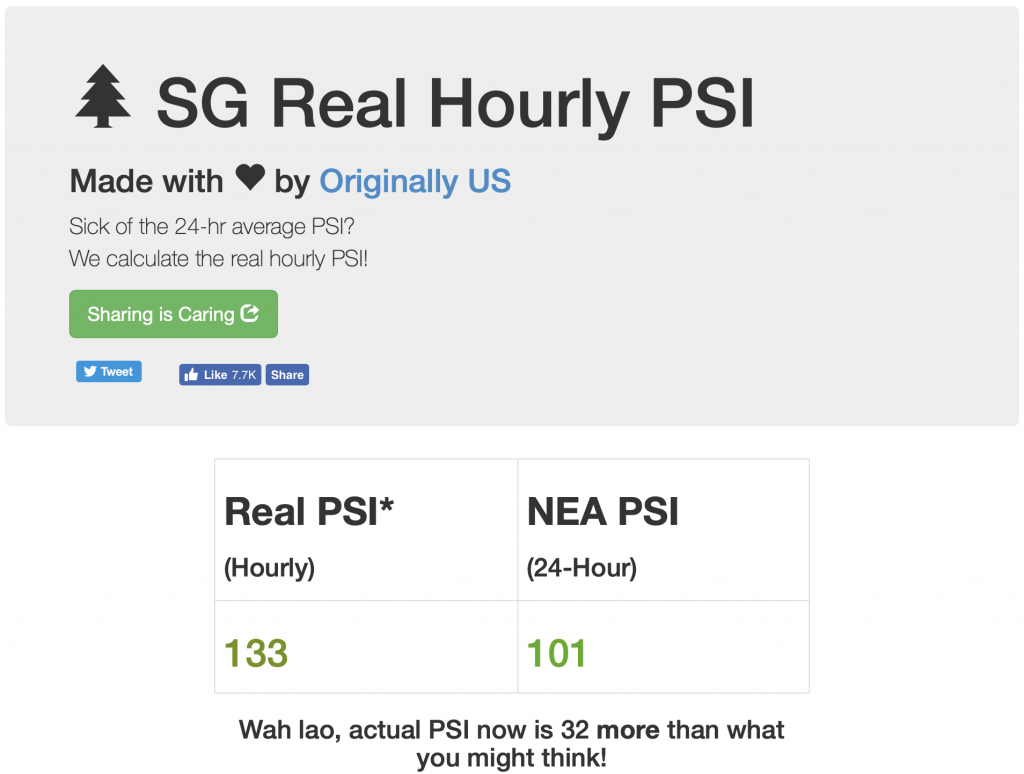 PSA: This site shows you 'real' hourly PSI! - Alvinology