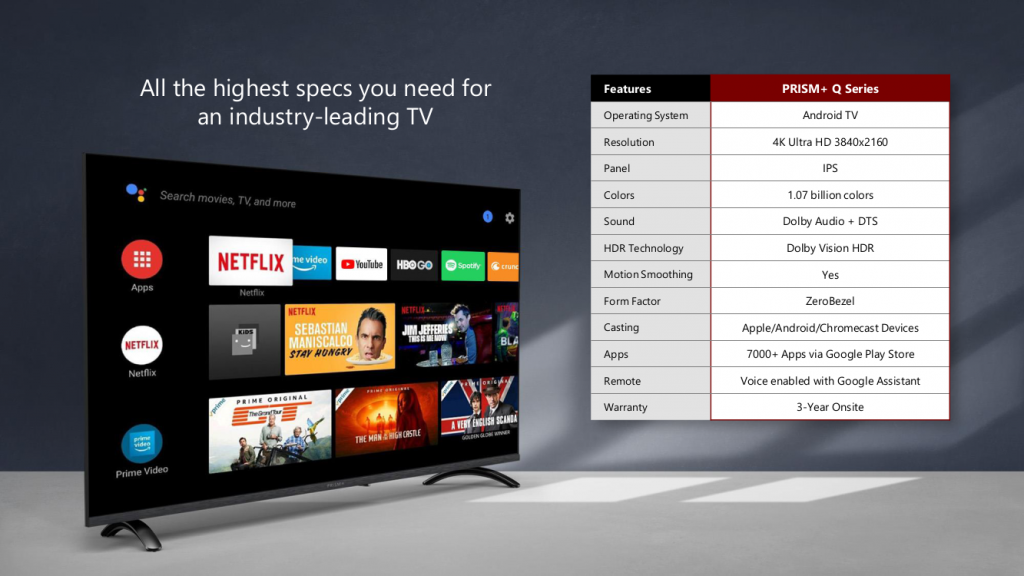 """[#Supportlocal] With A Promotional price of just S$769, PRISM+ Q55, 55"""" 4k Android TV, blows Competitors away - Alvinology"""