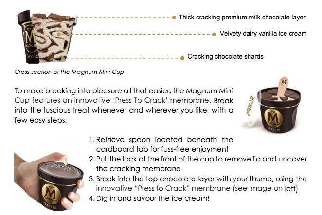 [review] Cool down with the new Magnum Mini Cup - Alvinology
